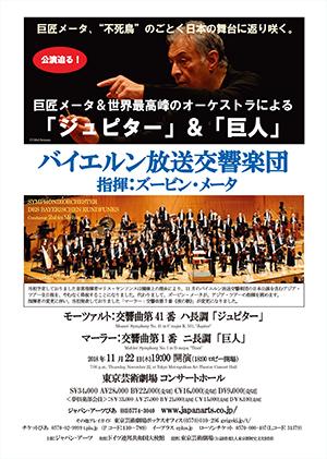 メータ/バイエルン放送交響楽団